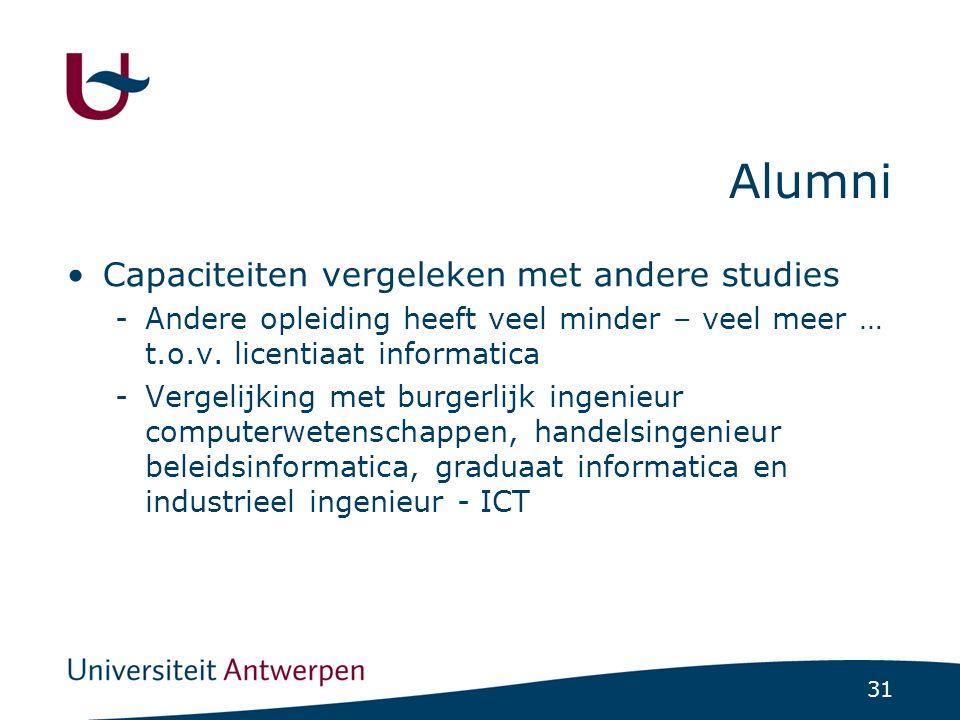 31 Alumni Capaciteiten vergeleken met andere studies -Andere opleiding heeft veel minder – veel meer … t.o.v. licentiaat informatica -Vergelijking met