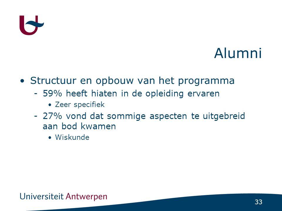 33 Alumni Structuur en opbouw van het programma -59% heeft hiaten in de opleiding ervaren Zeer specifiek -27% vond dat sommige aspecten te uitgebreid