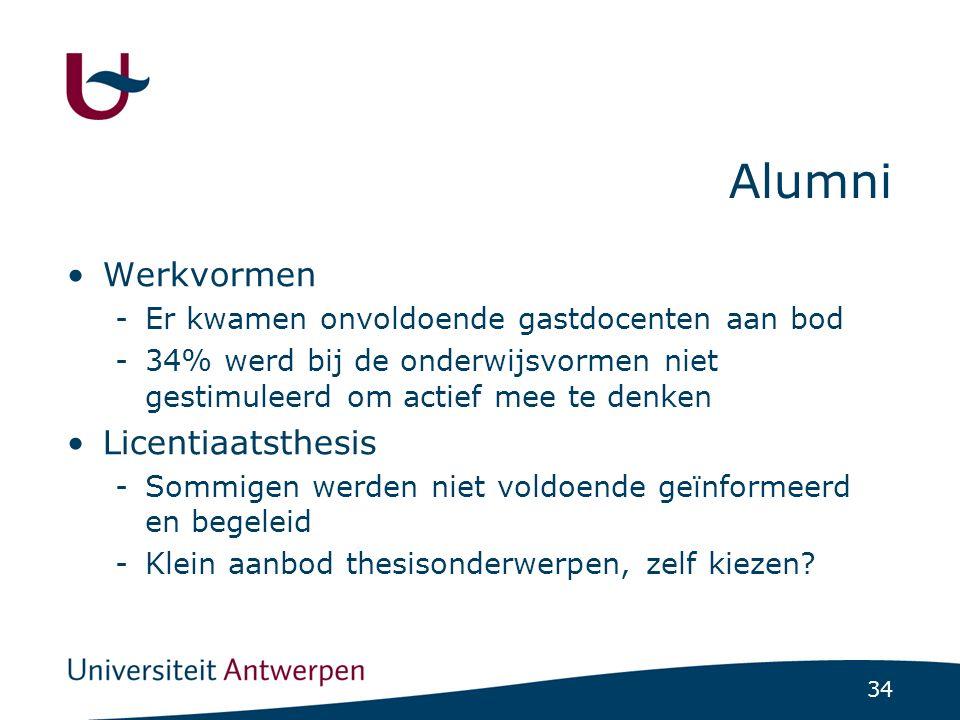 34 Alumni Werkvormen -Er kwamen onvoldoende gastdocenten aan bod -34% werd bij de onderwijsvormen niet gestimuleerd om actief mee te denken Licentiaat