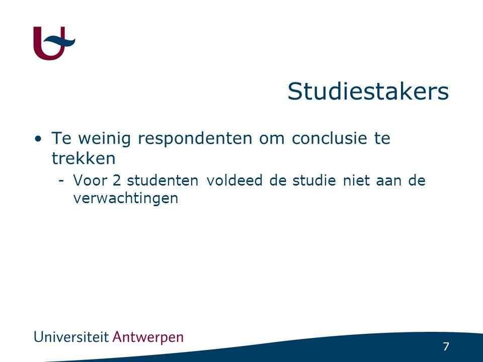 7 Studiestakers Te weinig respondenten om conclusie te trekken -Voor 2 studenten voldeed de studie niet aan de verwachtingen