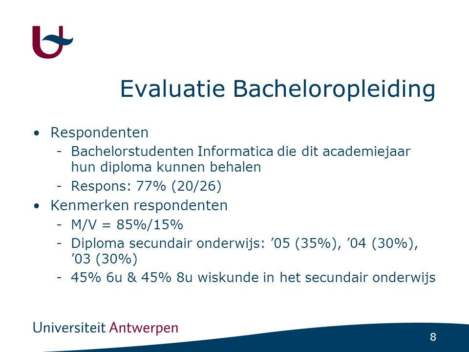 8 Evaluatie Bacheloropleiding Respondenten -Bachelorstudenten Informatica die dit academiejaar hun diploma kunnen behalen -Respons: 77% (20/26) Kenmerken respondenten -M/V = 85%/15% -Diploma secundair onderwijs: '05 (35%), '04 (30%), '03 (30%) -45% 6u & 45% 8u wiskunde in het secundair onderwijs