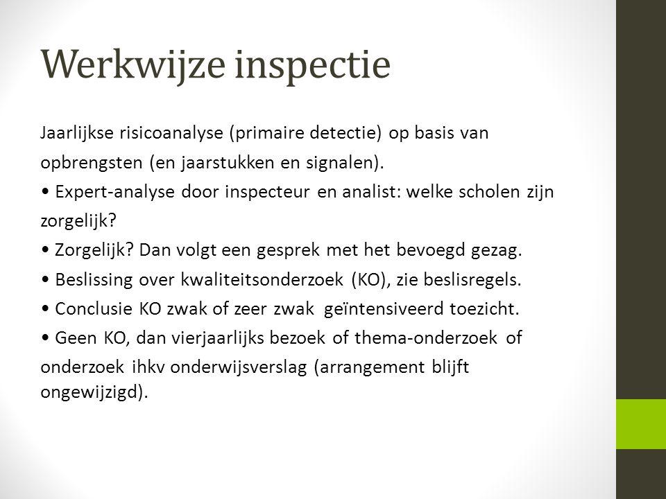 Werkwijze inspectie Jaarlijkse risicoanalyse (primaire detectie) op basis van opbrengsten (en jaarstukken en signalen). Expert-analyse door inspecteur