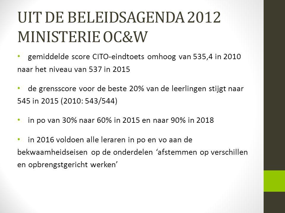 UIT DE BELEIDSAGENDA 2012 MINISTERIE OC&W gemiddelde score CITO-eindtoets omhoog van 535,4 in 2010 naar het niveau van 537 in 2015 de grensscore voor