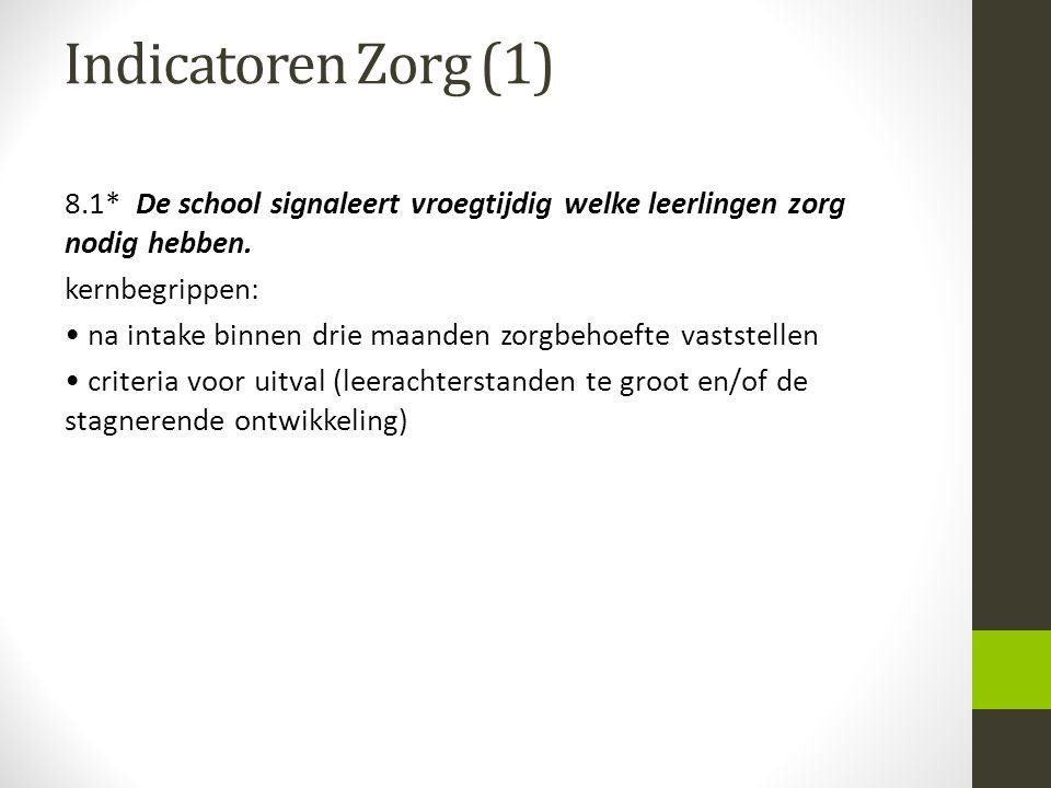 Indicatoren Zorg (1) 8.1* De school signaleert vroegtijdig welke leerlingen zorg nodig hebben. kernbegrippen: na intake binnen drie maanden zorgbehoef