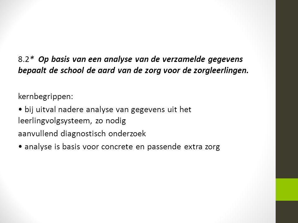 8.2* Op basis van een analyse van de verzamelde gegevens bepaalt de school de aard van de zorg voor de zorgleerlingen. kernbegrippen: bij uitval nader