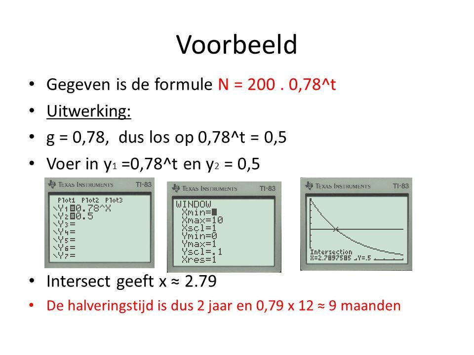 Voorbeeld Gegeven is de formule N = 200. 0,78^t Uitwerking: g = 0,78, dus los op 0,78^t = 0,5 Voer in y 1 =0,78^t en y 2 = 0,5 Intersect geeft x ≈ 2.7