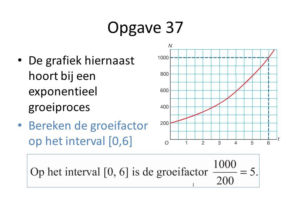 Opgave 37 De grafiek hiernaast hoort bij een exponentieel groeiproces Bereken de groeifactor op het interval [0,6]