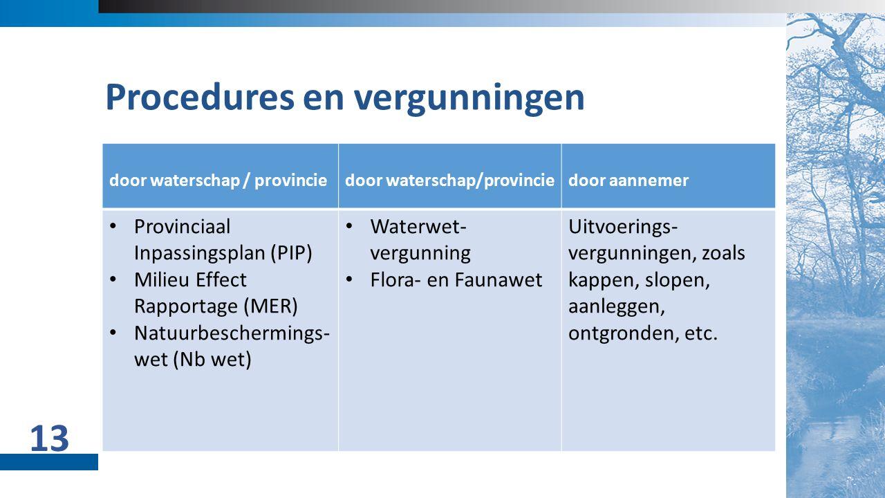 02 Titel + Object Procedures en vergunningen door waterschap / provincie door aannemer Provinciaal Inpassingsplan (PIP) Milieu Effect Rapportage (MER) Natuurbeschermings- wet (Nb wet) Waterwet- vergunning Flora- en Faunawet Uitvoerings- vergunningen, zoals kappen, slopen, aanleggen, ontgronden, etc.