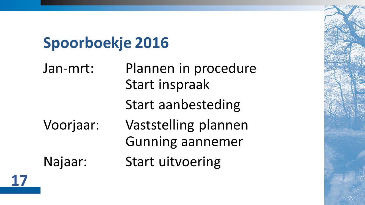 02 Titel + Object Jan-mrt:Plannen in procedure Start inspraak Start aanbesteding Voorjaar:Vaststelling plannen Gunning aannemer Najaar:Start uitvoering Spoorboekje 2016 17