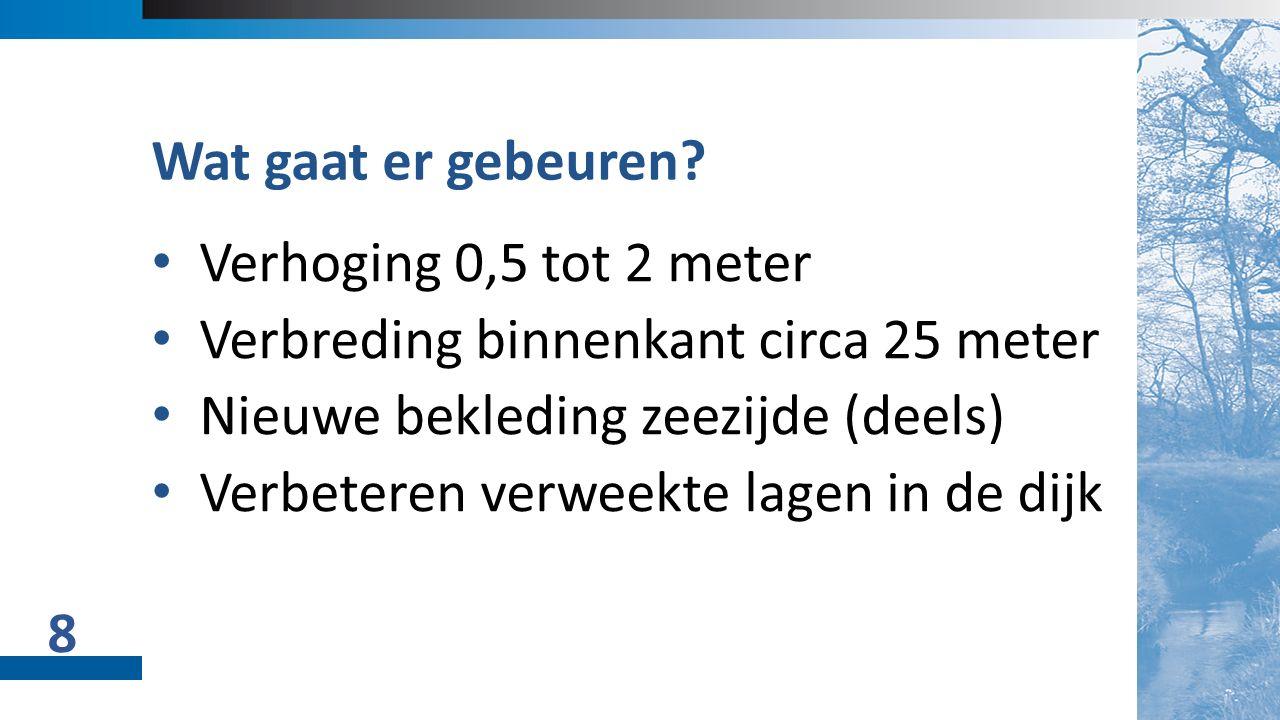 02 Titel + Object Nieuwe dijkconcepten: Dubbele dijk Rijke dijk Marconi Buitendijks Fietspad 'Kiek over Diek' Windturbines Welke koppelprojecten.