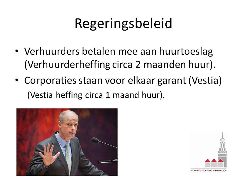 Regeringsbeleid Verhuurders betalen mee aan huurtoeslag (Verhuurderheffing circa 2 maanden huur). Corporaties staan voor elkaar garant (Vestia) (Vesti
