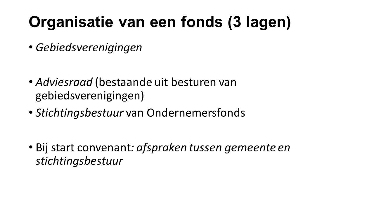 Organisatie van een fonds (3 lagen) Gebiedsverenigingen Adviesraad (bestaande uit besturen van gebiedsverenigingen) Stichtingsbestuur van Ondernemersf