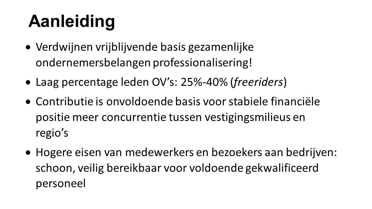 Aanleiding  Verdwijnen vrijblijvende basis gezamenlijke ondernemersbelangen professionalisering!  Laag percentage leden OV's: 25%-40% (freeriders) 