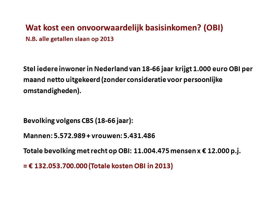 Wat kost een onvoorwaardelijk basisinkomen? (OBI) N.B. alle getallen slaan op 2013 Stel iedere inwoner in Nederland van 18-66 jaar krijgt 1.000 euro O