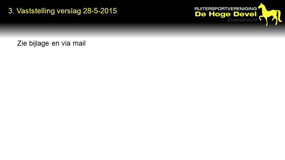 3. Vaststelling verslag 28-5-2015 Zie bijlage en via mail