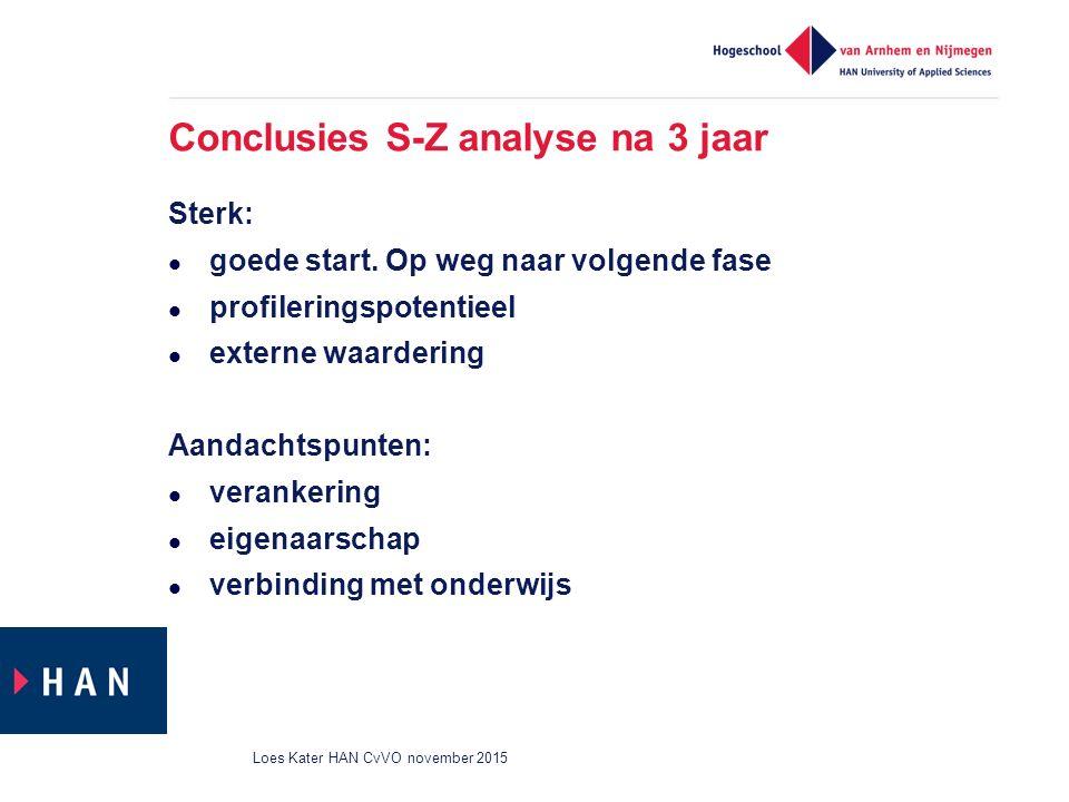 Conclusies S-Z analyse na 3 jaar Sterk: goede start. Op weg naar volgende fase profileringspotentieel externe waardering Aandachtspunten: verankering