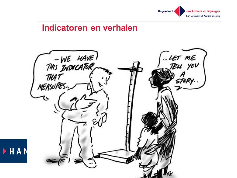 Indicatoren en verhalen presentatie 201114