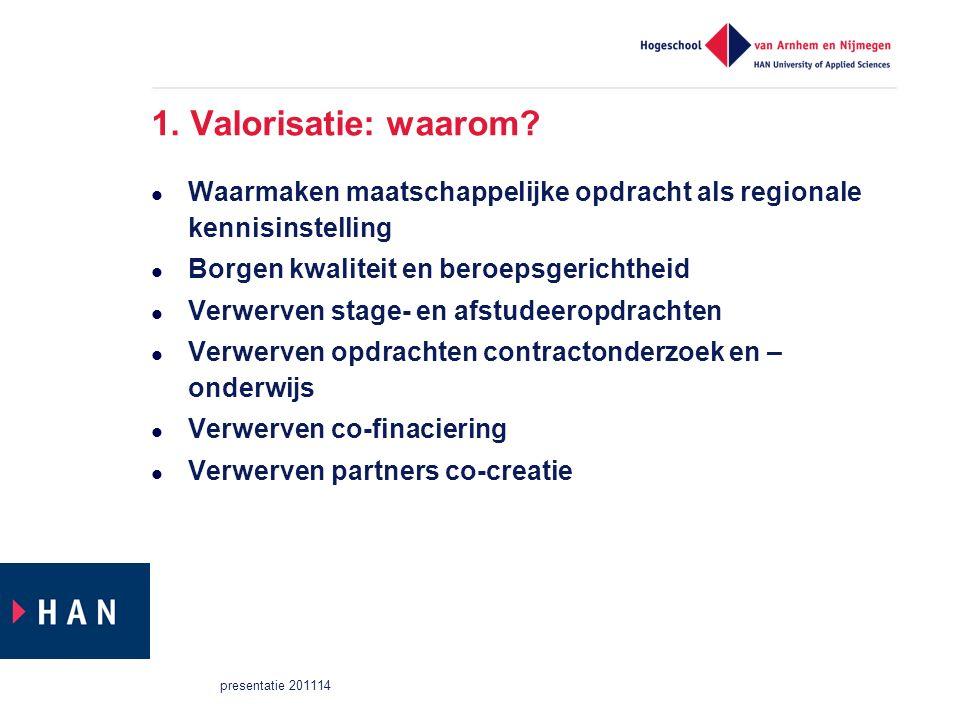 1. Valorisatie: waarom? Waarmaken maatschappelijke opdracht als regionale kennisinstelling Borgen kwaliteit en beroepsgerichtheid Verwerven stage- en