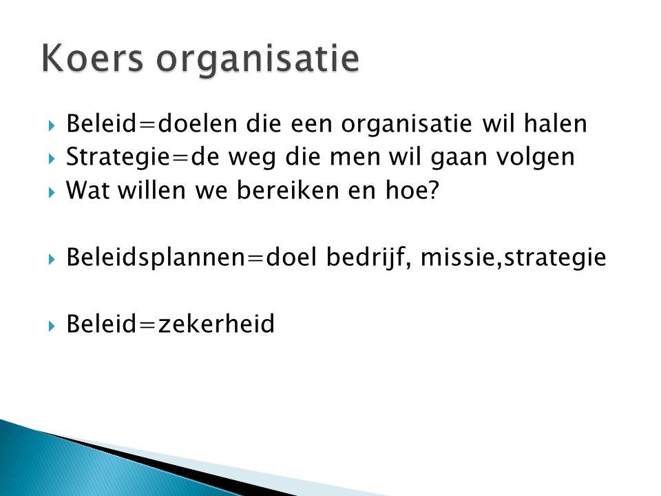  Beleid=doelen die een organisatie wil halen  Strategie=de weg die men wil gaan volgen  Wat willen we bereiken en hoe?  Beleidsplannen=doel bedrij