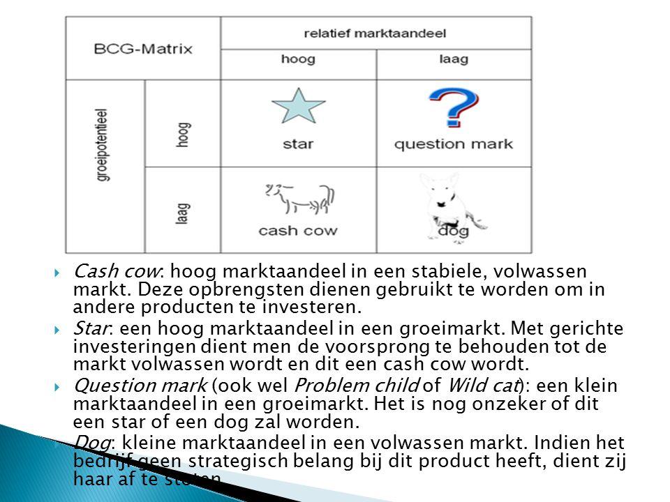  Cash cow: hoog marktaandeel in een stabiele, volwassen markt. Deze opbrengsten dienen gebruikt te worden om in andere producten te investeren.  Sta