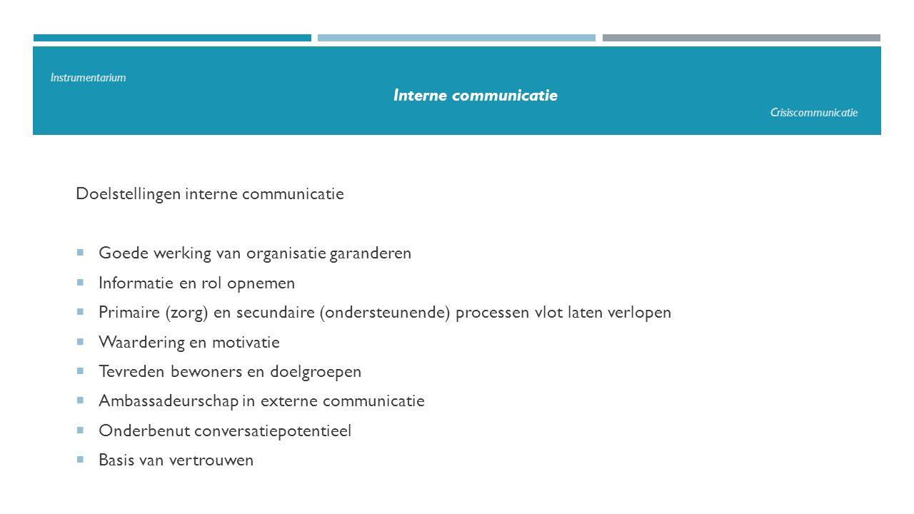 Doelstellingen interne communicatie  Goede werking van organisatie garanderen  Informatie en rol opnemen  Primaire (zorg) en secundaire (ondersteun