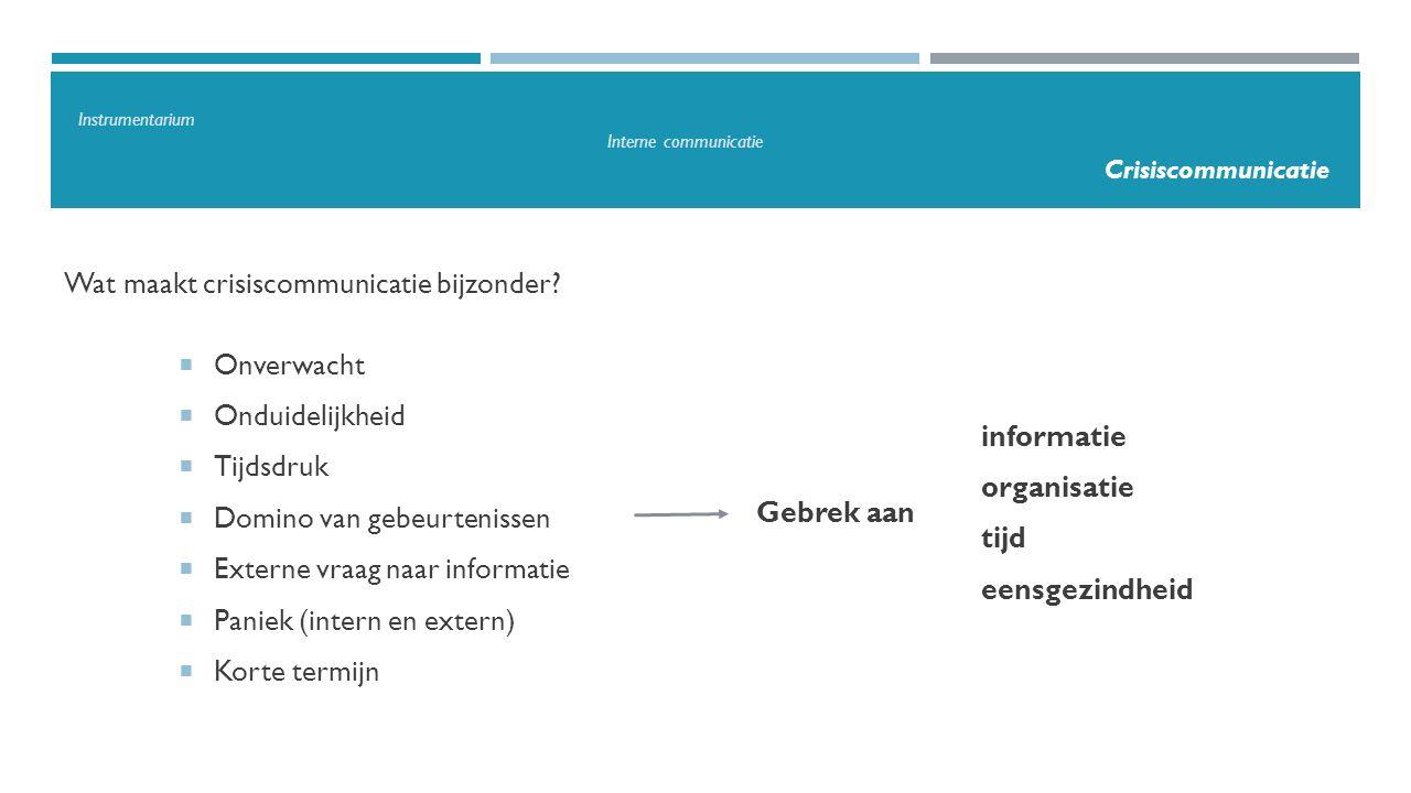Wat maakt crisiscommunicatie bijzonder?  Onverwacht  Onduidelijkheid  Tijdsdruk  Domino van gebeurtenissen  Externe vraag naar informatie  Panie
