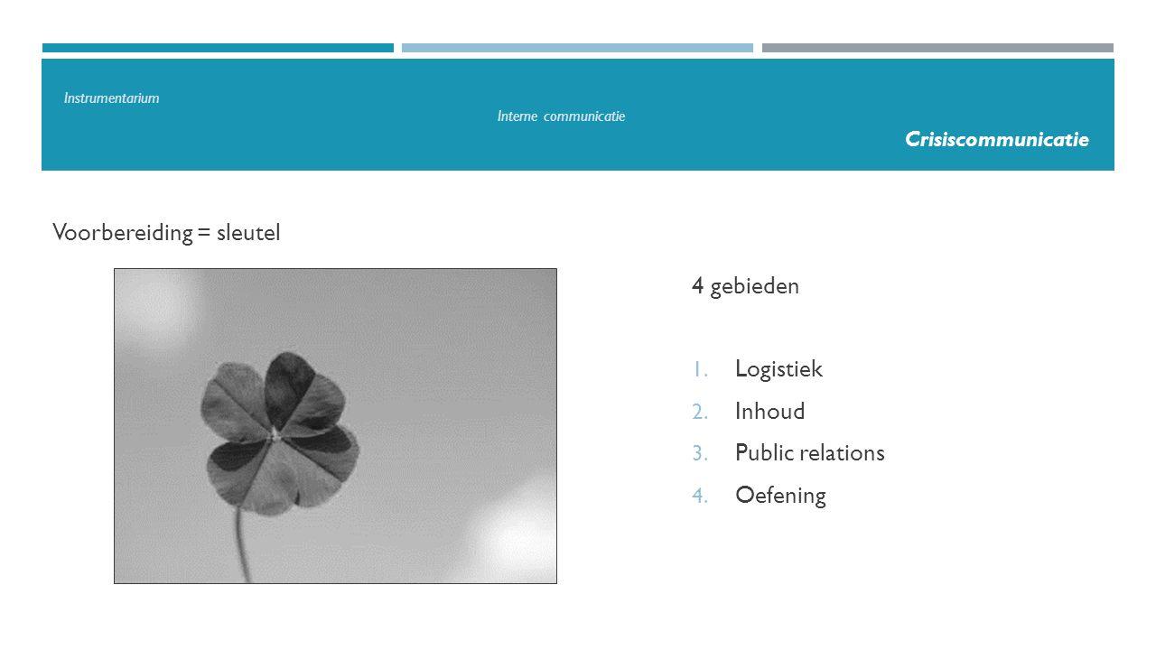 Voorbereiding = sleutel 4 gebieden 1. Logistiek 2. Inhoud 3. Public relations 4. Oefening Instrumentarium Interne communicatie Crisiscommunicatie