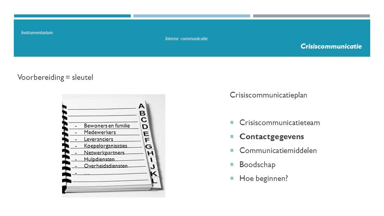 Voorbereiding = sleutel -Bewoners en familie -Medewerkers -Leveranciers -Koepelorganisaties -Netwerkpartners -Hulpdiensten -Overheidsdiensten -… Crisi