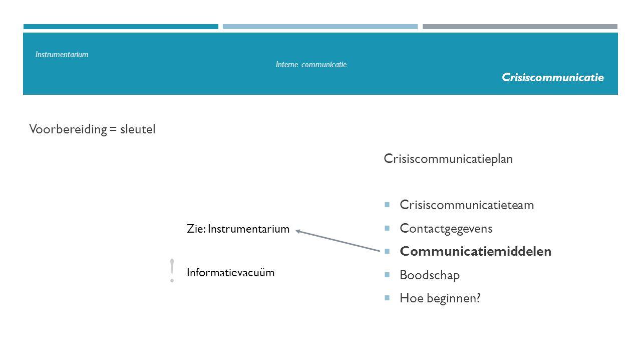 Voorbereiding = sleutel Zie: Instrumentarium Informatievacuüm Crisiscommunicatieplan  Crisiscommunicatieteam  Contactgegevens  Communicatiemiddelen