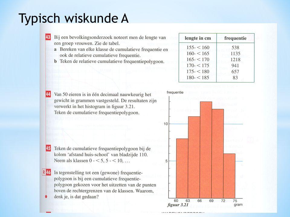 Typisch wiskunde A