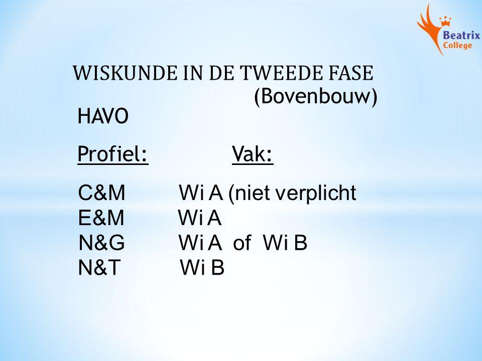 WISKUNDE IN DE TWEEDE FASE (Bovenbouw) HAVO Profiel: Vak: C&M Wi A (niet verplicht E&M Wi A N&G Wi A of Wi B N&T Wi B