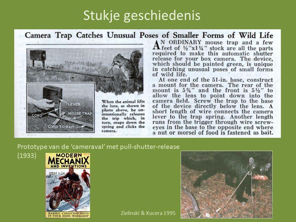 Stukje geschiedenis Prototype van de 'cameraval' met pull-shutter-release (1933) Zielinski & Kucera 1995