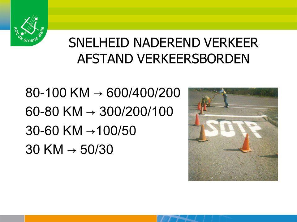 SNELHEID NADEREND VERKEER AFSTAND VERKEERSBORDEN 80-100 KM → 600/400/200 60-80 KM → 300/200/100 30-60 KM →100/50 30 KM → 50/30