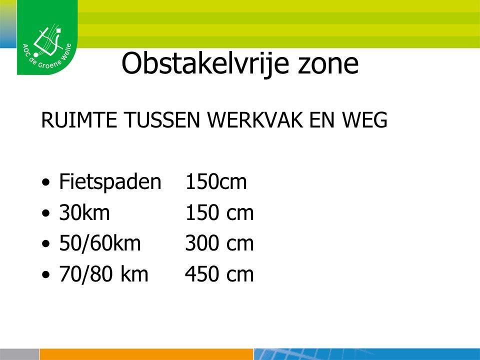 Obstakelvrije zone RUIMTE TUSSEN WERKVAK EN WEG Fietspaden150cm 30km 150 cm 50/60km300 cm 70/80 km450 cm