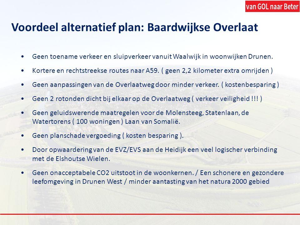 Geen toename verkeer en sluipverkeer vanuit Waalwijk in woonwijken Drunen. Kortere en rechtstreekse routes naar A59. ( geen 2,2 kilometer extra omrijd