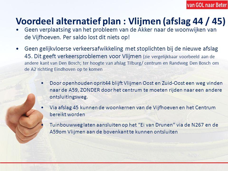 Voordeel alternatief plan : Vlijmen (afslag 44 / 45) Geen verplaatsing van het probleem van de Akker naar de woonwijken van de Vijfhoeven. Per saldo l