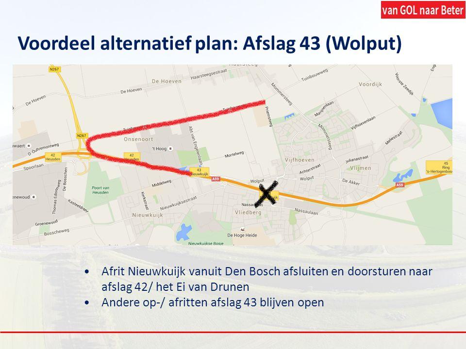 Voordeel alternatief plan: Afslag 43 (Wolput) Afrit Nieuwkuijk vanuit Den Bosch afsluiten en doorsturen naar afslag 42/ het Ei van Drunen Andere op-/