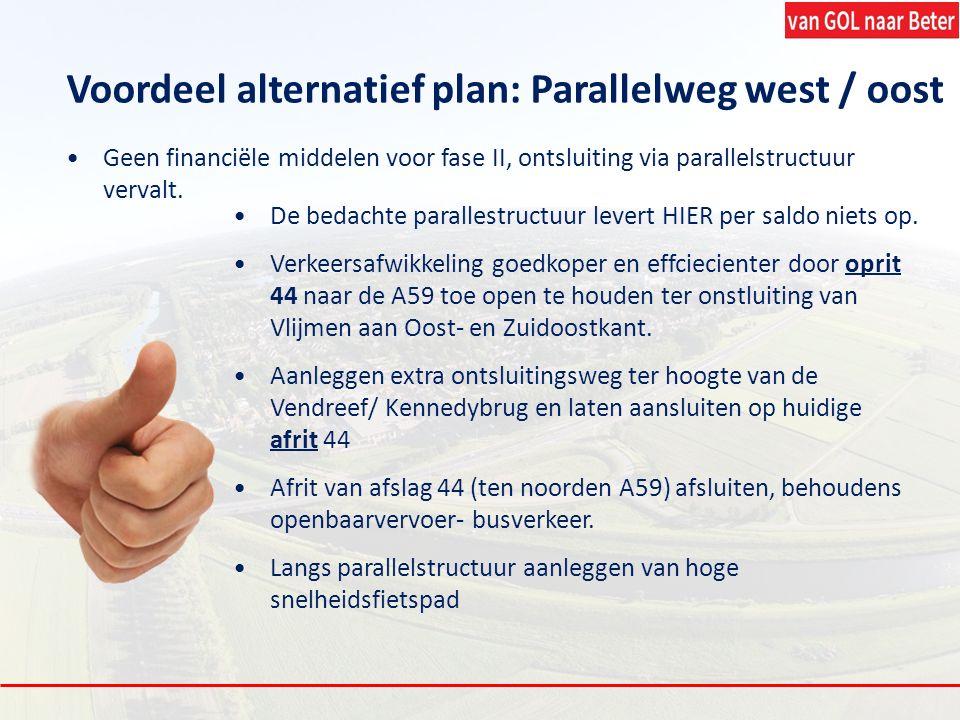 Geen financiële middelen voor fase II, ontsluiting via parallelstructuur vervalt. De bedachte parallestructuur levert HIER per saldo niets op. Verkeer