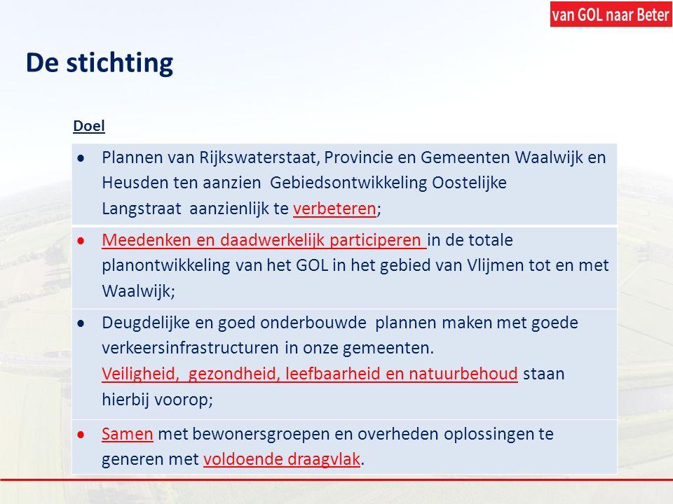 Plannen van Rijkswaterstaat, Provincie en Gemeenten Waalwijk en Heusden ten aanzien Gebiedsontwikkeling Oostelijke Langstraat aanzienlijk te verbete