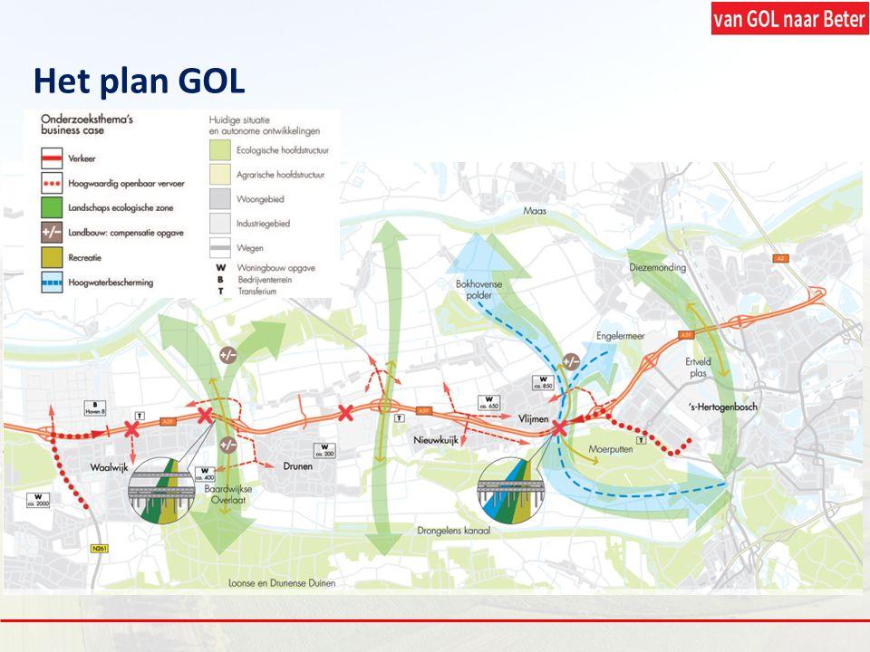 Het plan GOL