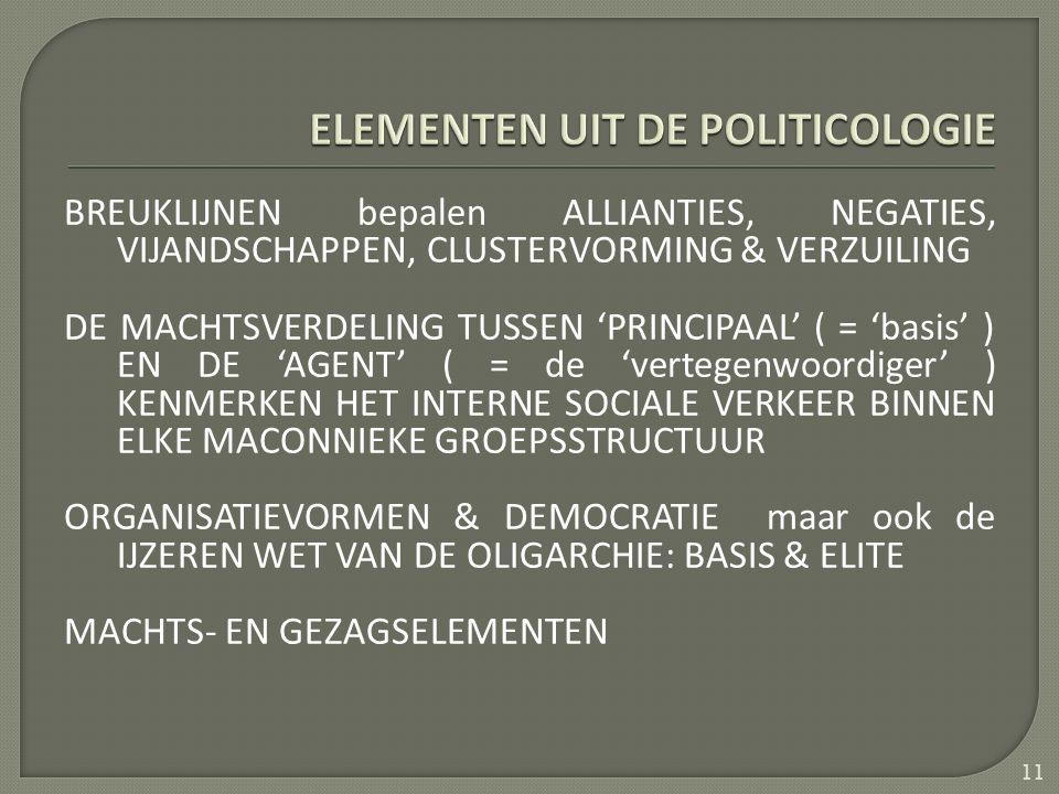 BREUKLIJNEN bepalen ALLIANTIES, NEGATIES, VIJANDSCHAPPEN, CLUSTERVORMING & VERZUILING DE MACHTSVERDELING TUSSEN 'PRINCIPAAL' ( = 'basis' ) EN DE 'AGENT' ( = de 'vertegenwoordiger' ) KENMERKEN HET INTERNE SOCIALE VERKEER BINNEN ELKE MACONNIEKE GROEPSSTRUCTUUR ORGANISATIEVORMEN & DEMOCRATIE maar ook de IJZEREN WET VAN DE OLIGARCHIE: BASIS & ELITE MACHTS- EN GEZAGSELEMENTEN 11