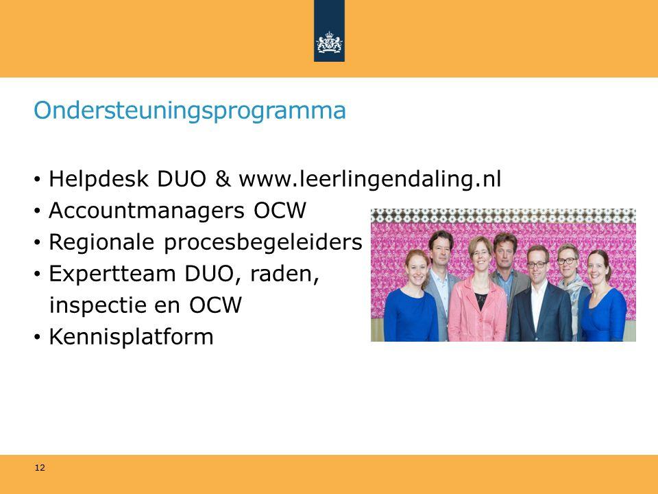 Ondersteuningsprogramma Helpdesk DUO & www.leerlingendaling.nl Accountmanagers OCW Regionale procesbegeleiders Expertteam DUO, raden, inspectie en OCW Kennisplatform 12