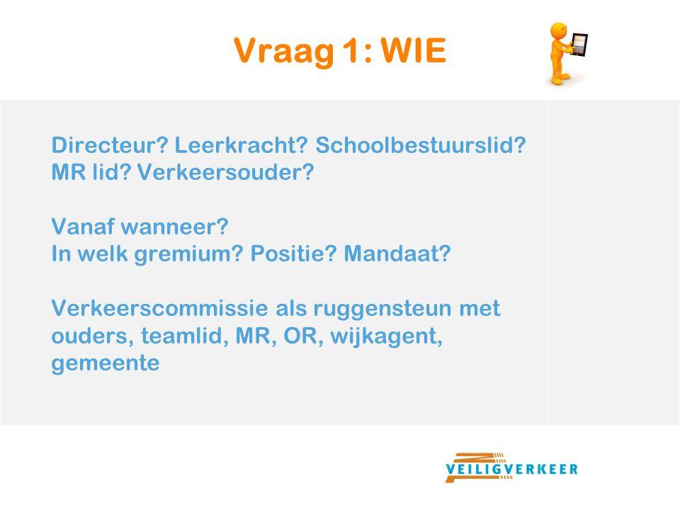 Vraag 1: WIE Directeur. Leerkracht. Schoolbestuurslid.