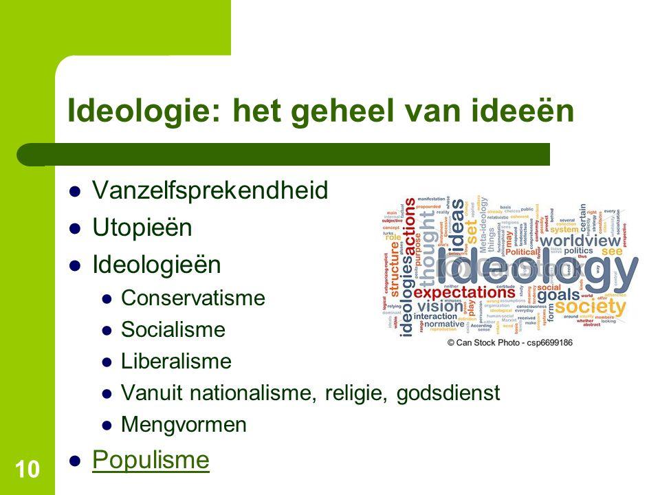 Ideologie: het geheel van ideeën ●Vanzelfsprekendheid ●Utopieën ●Ideologieën ●Conservatisme ●Socialisme ●Liberalisme ●Vanuit nationalisme, religie, godsdienst ●Mengvormen ●PopulismePopulisme 10