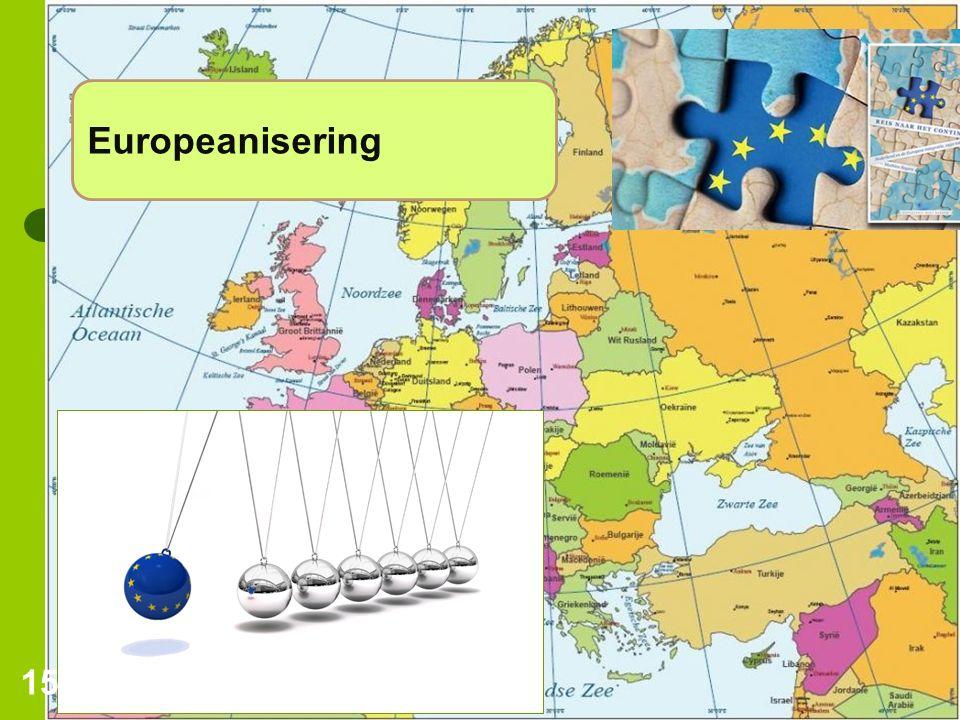 15 Europeanisering