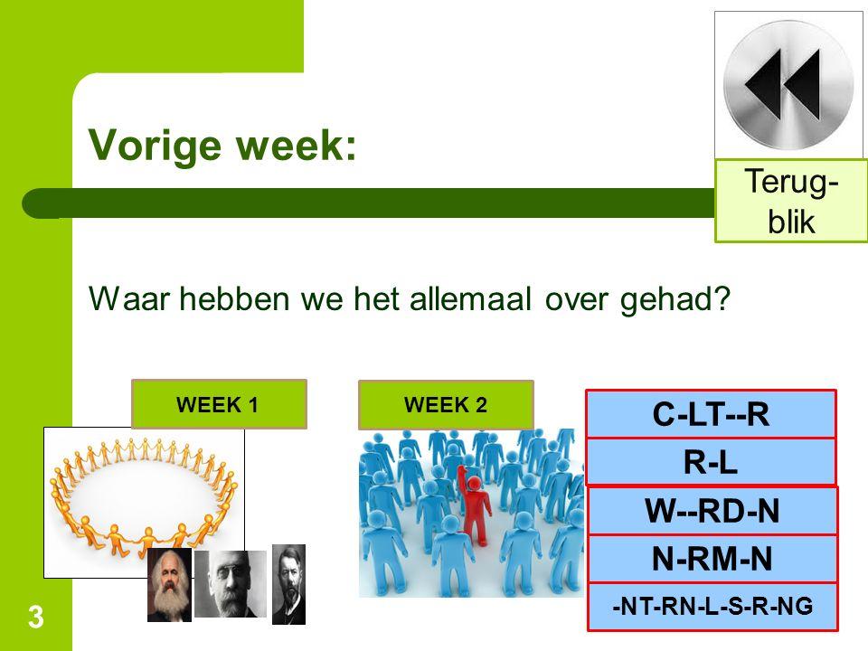 Vorige week 4 'Het proces waarbij mensen leren zich sociaal te gedragen in de voor hen relevante groepen.' = de definitie van: NormenWaardenHandhaving Rollen en Rolconflicten