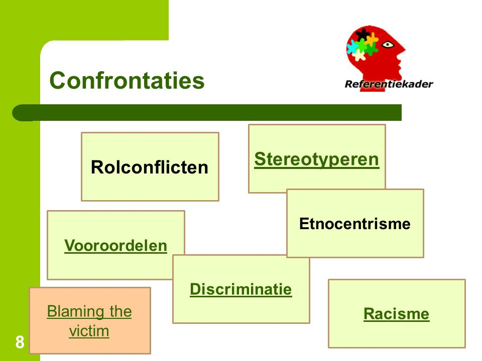 Confrontaties 8 Rolconflicten Vooroordelen Stereotyperen Discriminatie Etnocentrisme Racisme Blaming the victim