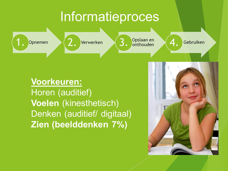 Informatieproces Voorkeuren: Horen (auditief) Voelen (kinesthetisch) Denken (auditief/ digitaal) Zien (beelddenken 7%) Opnemen 1. Verwerken 2. Opslaan
