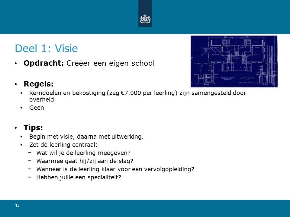 Deel 1: Visie Opdracht: Creëer een eigen school Regels: Kerndoelen en bekostiging (zeg €7.000 per leerling) zijn samengesteld door overheid Geen Tips: Begin met visie, daarna met uitwerking.