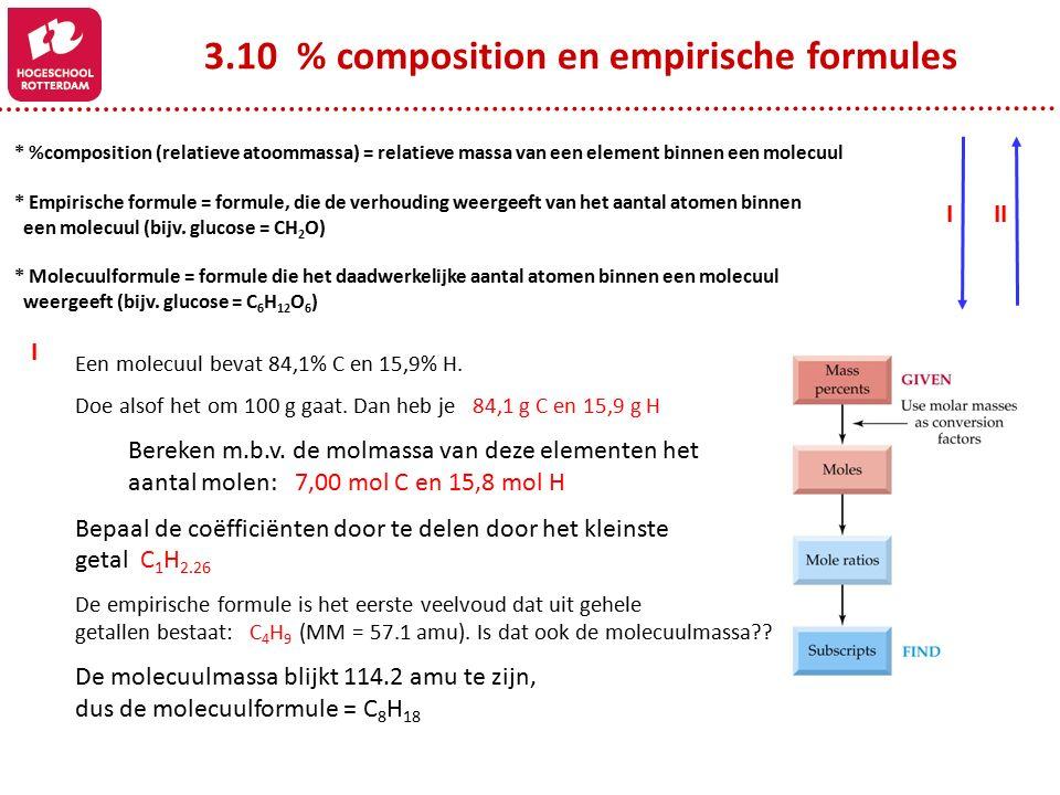 3.10 % composition en empirische formules * %composition (relatieve atoommassa) = relatieve massa van een element binnen een molecuul * Empirische formule = formule, die de verhouding weergeeft van het aantal atomen binnen een molecuul (bijv.